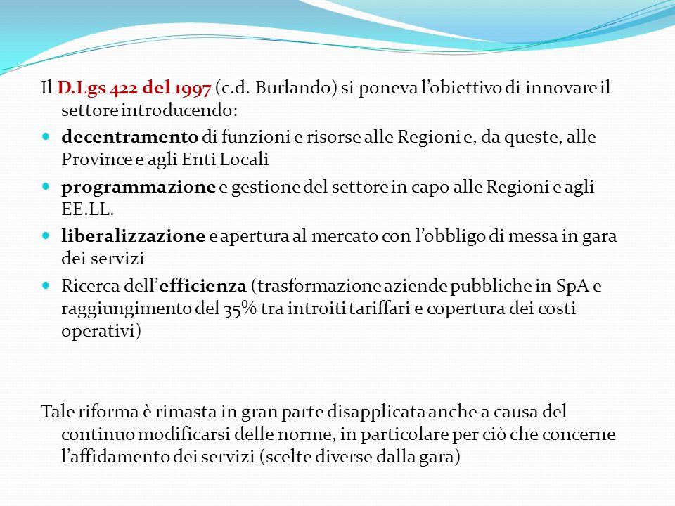 Il D.Lgs 422 del 1997 (c.d. Burlando) si poneva l'obiettivo di innovare il settore introducendo: decentramento di funzioni e risorse alle Regioni e, d