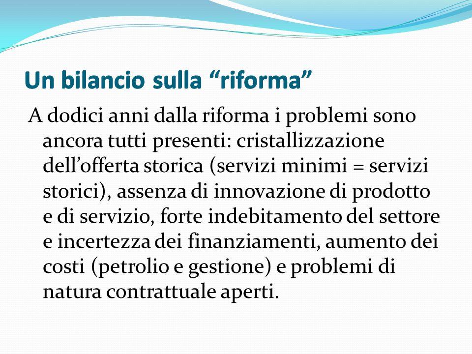 """Un bilancio sulla """"riforma"""" A dodici anni dalla riforma i problemi sono ancora tutti presenti: cristallizzazione dell'offerta storica (servizi minimi"""