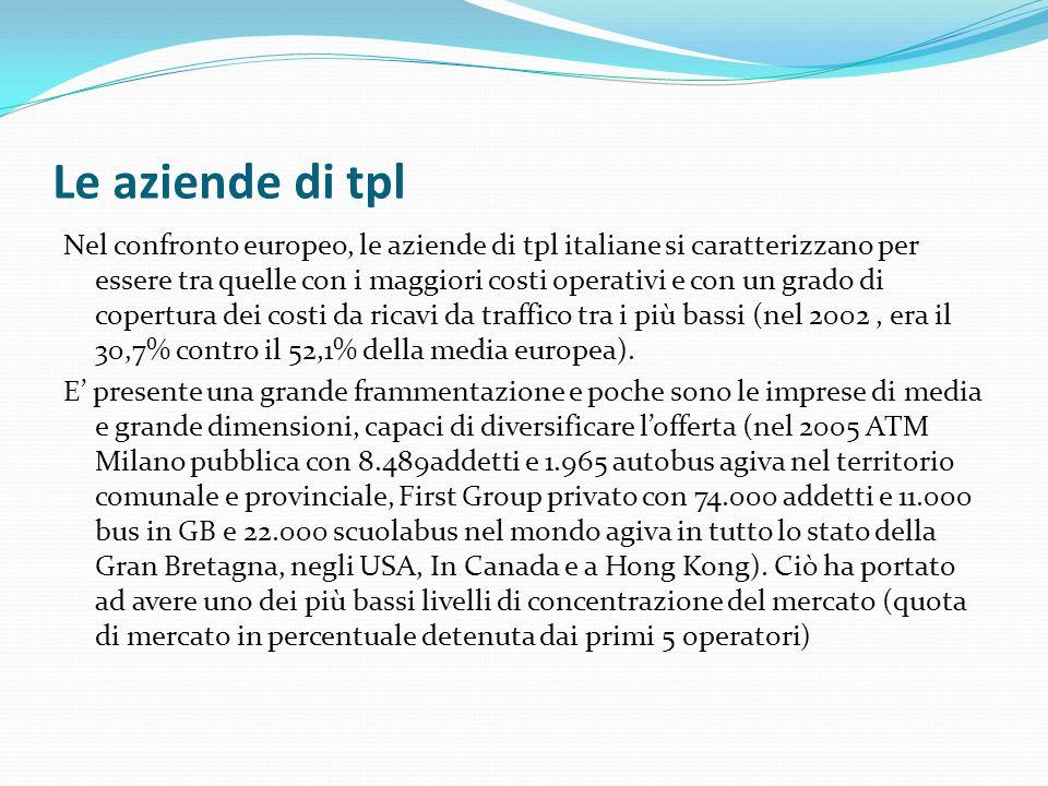 Le aziende di tpl Nel confronto europeo, le aziende di tpl italiane si caratterizzano per essere tra quelle con i maggiori costi operativi e con un gr