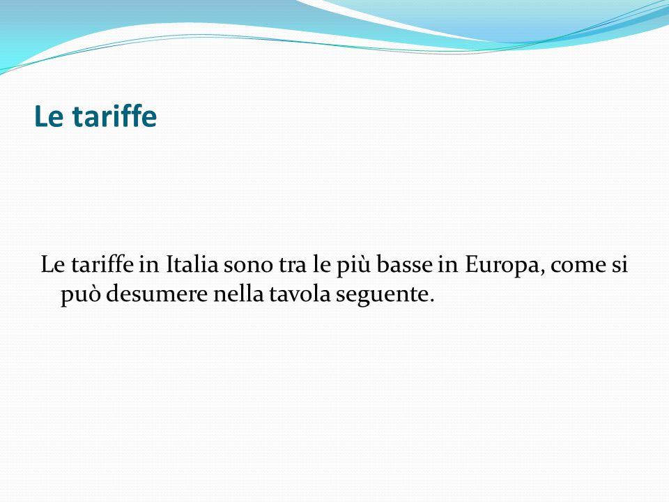 Le tariffe Le tariffe in Italia sono tra le più basse in Europa, come si può desumere nella tavola seguente.