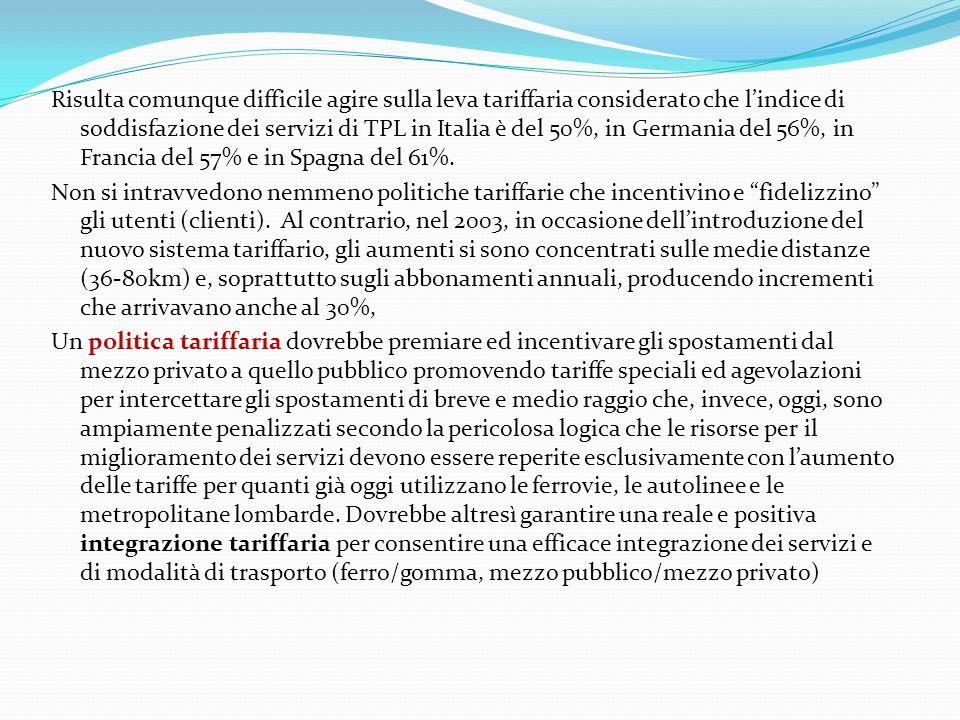 Risulta comunque difficile agire sulla leva tariffaria considerato che l'indice di soddisfazione dei servizi di TPL in Italia è del 50%, in Germania d