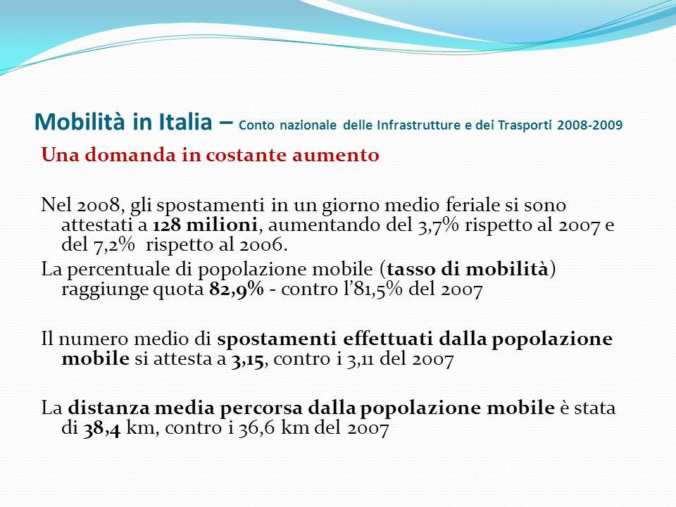Mobilità in Italia – Conto nazionale delle Infrastrutture e dei Trasporti 2008-2009 Una domanda in costante aumento Nel 2008, gli spostamenti in un gi