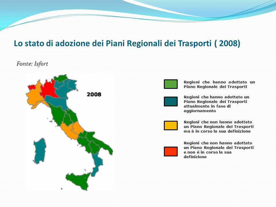 Lo stato di adozione dei Piani Regionali dei Trasporti ( 2008) Fonte: Isfort Regioni che hanno adottato un Piano Regionale dei Trasporti Regioni che h