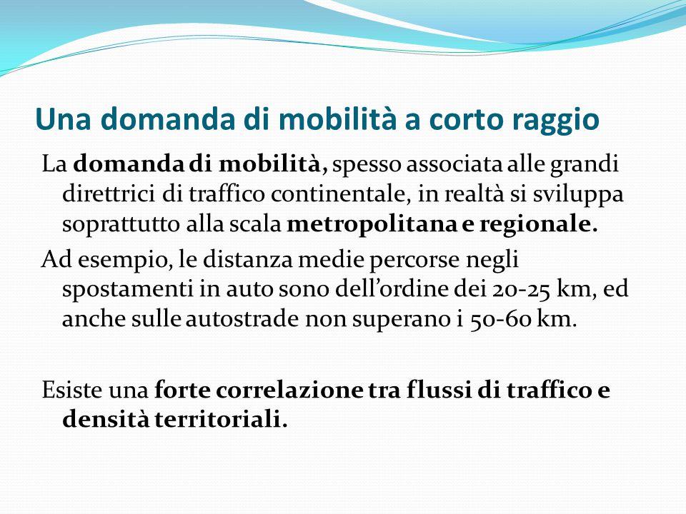 Una domanda di mobilità a corto raggio La domanda di mobilità, spesso associata alle grandi direttrici di traffico continentale, in realtà si sviluppa