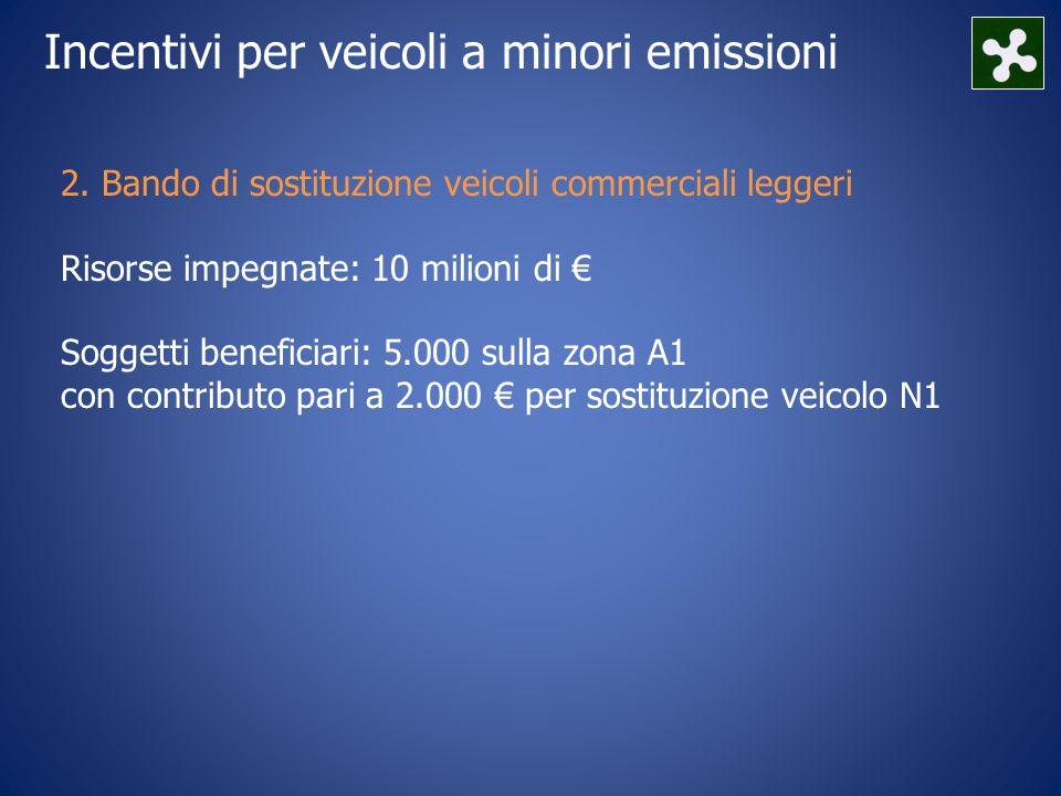 2. Bando di sostituzione veicoli commerciali leggeri Risorse impegnate: 10 milioni di € Soggetti beneficiari: 5.000 sulla zona A1 con contributo pari
