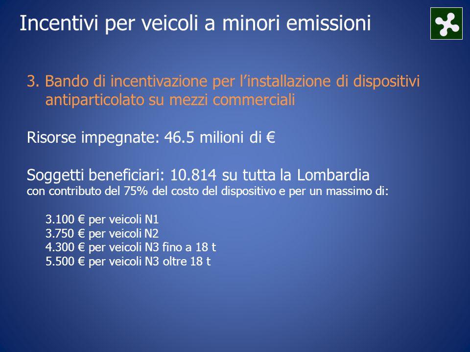 3. Bando di incentivazione per l'installazione di dispositivi antiparticolato su mezzi commerciali Risorse impegnate: 46.5 milioni di € Soggetti benef