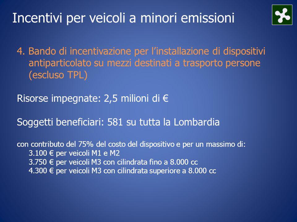 4. Bando di incentivazione per l'installazione di dispositivi antiparticolato su mezzi destinati a trasporto persone (escluso TPL) Risorse impegnate: