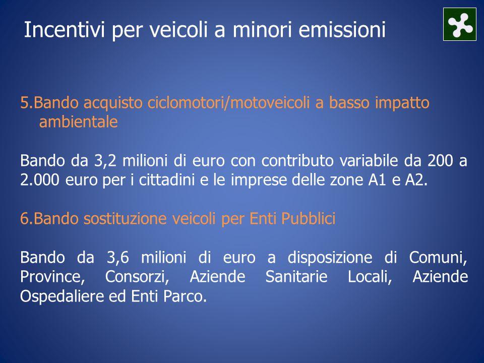 5.Bando acquisto ciclomotori/motoveicoli a basso impatto ambientale Bando da 3,2 milioni di euro con contributo variabile da 200 a 2.000 euro per i cittadini e le imprese delle zone A1 e A2.