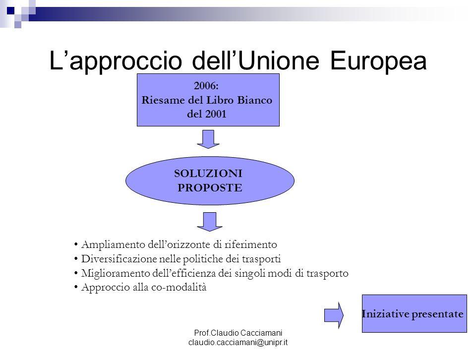 Prof.Claudio Cacciamani claudio.cacciamani@unipr.it L'approccio dell'Unione Europea 2006: Riesame del Libro Bianco del 2001 SOLUZIONI PROPOSTE Ampliam
