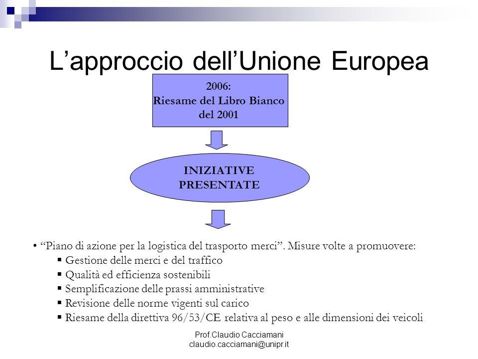 """Prof.Claudio Cacciamani claudio.cacciamani@unipr.it L'approccio dell'Unione Europea 2006: Riesame del Libro Bianco del 2001 INIZIATIVE PRESENTATE """"Pia"""