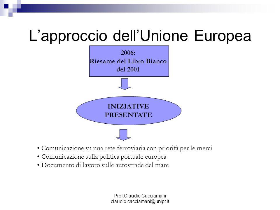Prof.Claudio Cacciamani claudio.cacciamani@unipr.it L'approccio dell'Unione Europea 2006: Riesame del Libro Bianco del 2001 INIZIATIVE PRESENTATE Comu