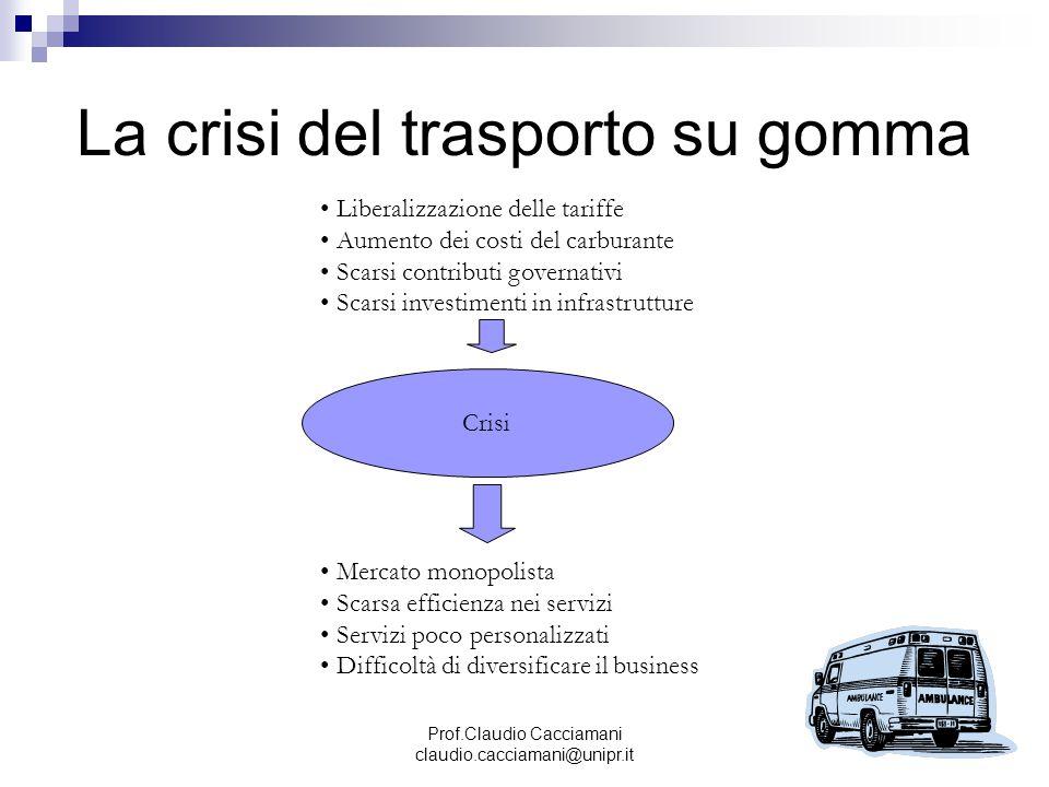 Prof.Claudio Cacciamani claudio.cacciamani@unipr.it La crisi del trasporto su gomma Crisi Liberalizzazione delle tariffe Aumento dei costi del carbura
