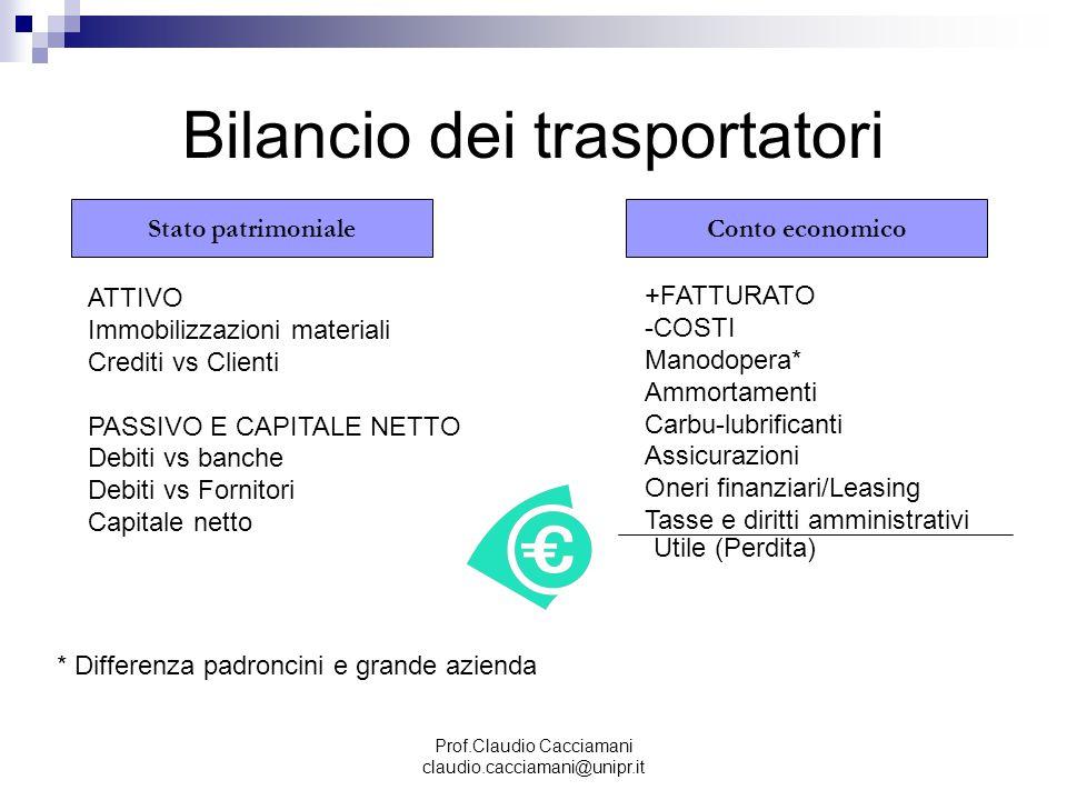 Prof.Claudio Cacciamani claudio.cacciamani@unipr.it Bilancio dei trasportatori Stato patrimonialeConto economico ATTIVO Immobilizzazioni materiali Cre