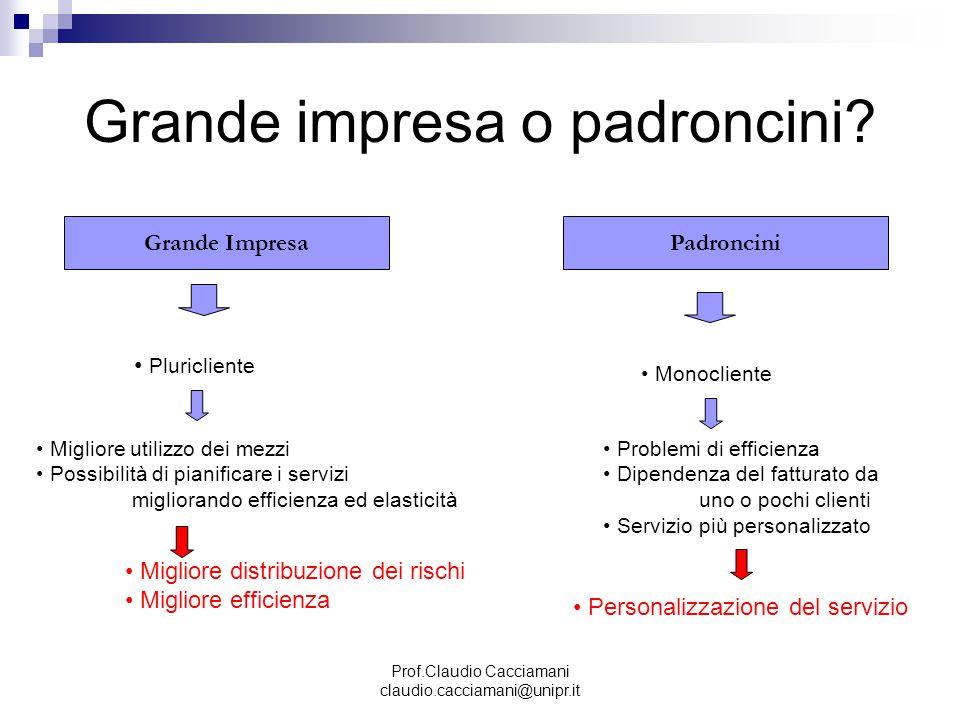 Prof.Claudio Cacciamani claudio.cacciamani@unipr.it Grande impresa o padroncini? Grande ImpresaPadroncini Monocliente Pluricliente Migliore utilizzo d
