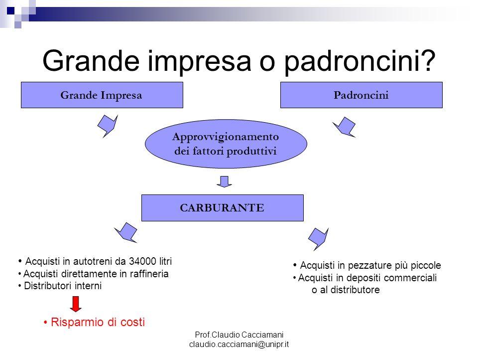 Prof.Claudio Cacciamani claudio.cacciamani@unipr.it Grande impresa o padroncini? Grande ImpresaPadroncini Approvvigionamento dei fattori produttivi CA
