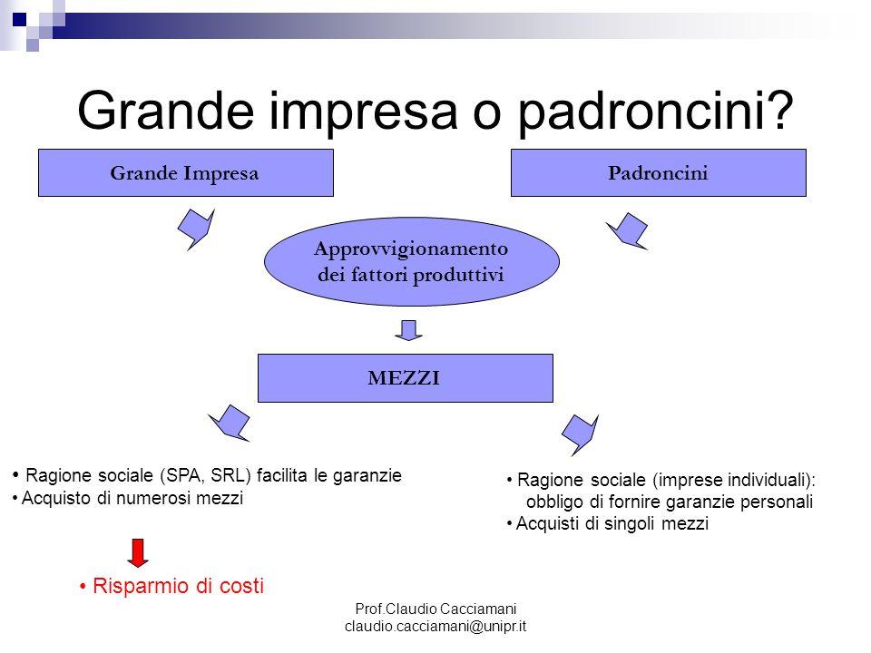 Prof.Claudio Cacciamani claudio.cacciamani@unipr.it Grande impresa o padroncini? Grande ImpresaPadroncini Approvvigionamento dei fattori produttivi ME