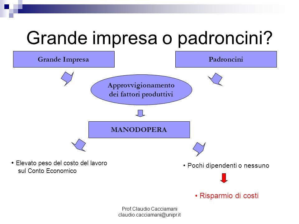 Prof.Claudio Cacciamani claudio.cacciamani@unipr.it Grande impresa o padroncini? Grande ImpresaPadroncini Approvvigionamento dei fattori produttivi MA