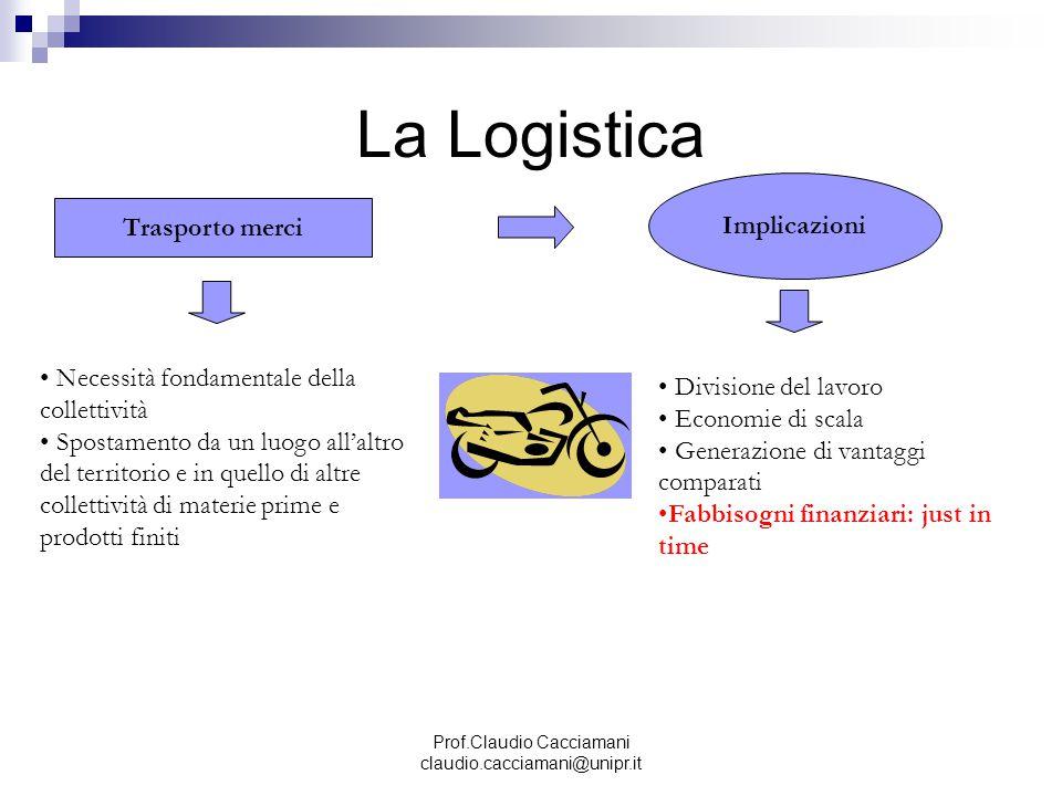 Prof.Claudio Cacciamani claudio.cacciamani@unipr.it La Logistica Trasporto merci Necessità fondamentale della collettività Spostamento da un luogo all