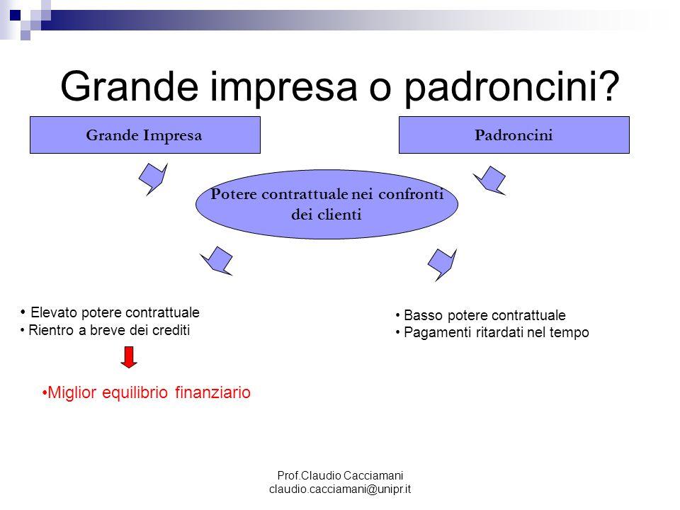 Prof.Claudio Cacciamani claudio.cacciamani@unipr.it Grande impresa o padroncini? Grande ImpresaPadroncini Potere contrattuale nei confronti dei client