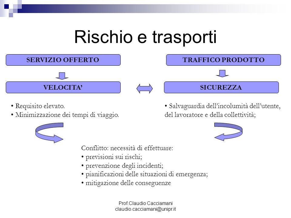 Prof.Claudio Cacciamani claudio.cacciamani@unipr.it Rischio e trasporti SERVIZIO OFFERTO VELOCITA' TRAFFICO PRODOTTO SICUREZZA Requisito elevato. Mini