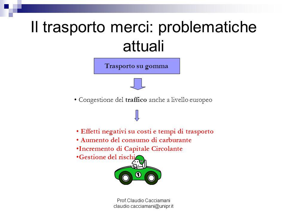 Prof.Claudio Cacciamani claudio.cacciamani@unipr.it Il trasporto merci: problematiche attuali Trasporto su gomma Congestione del traffico anche a live