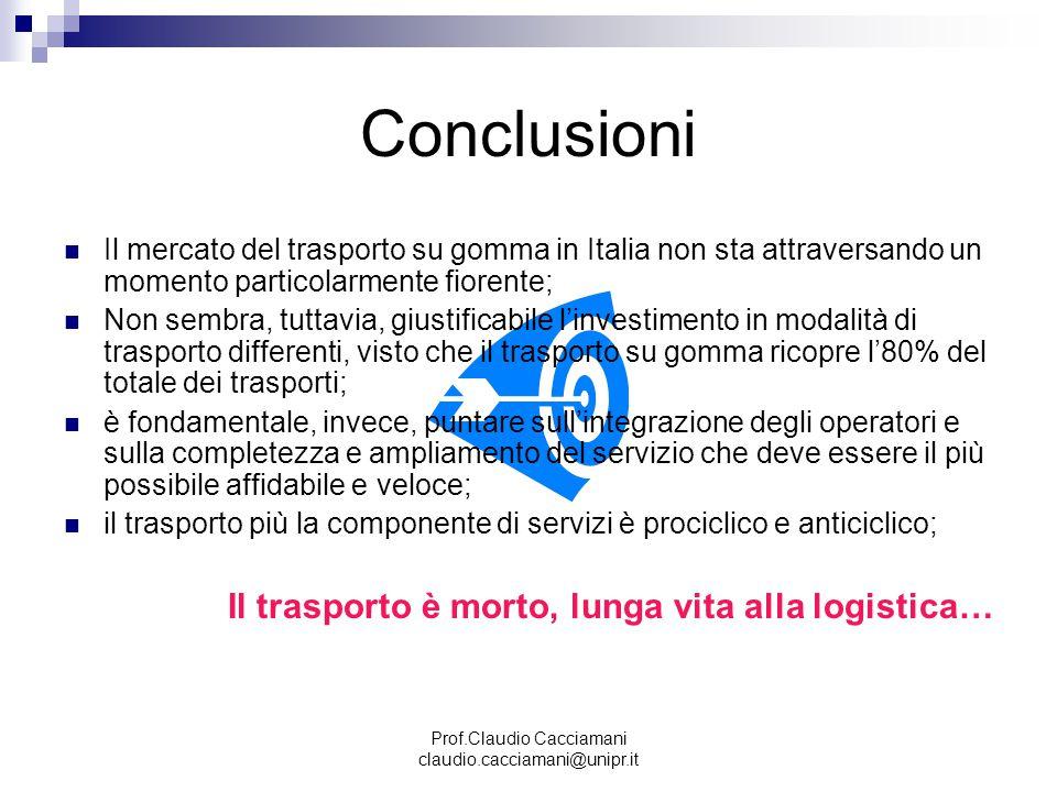 Prof.Claudio Cacciamani claudio.cacciamani@unipr.it Conclusioni Il mercato del trasporto su gomma in Italia non sta attraversando un momento particola