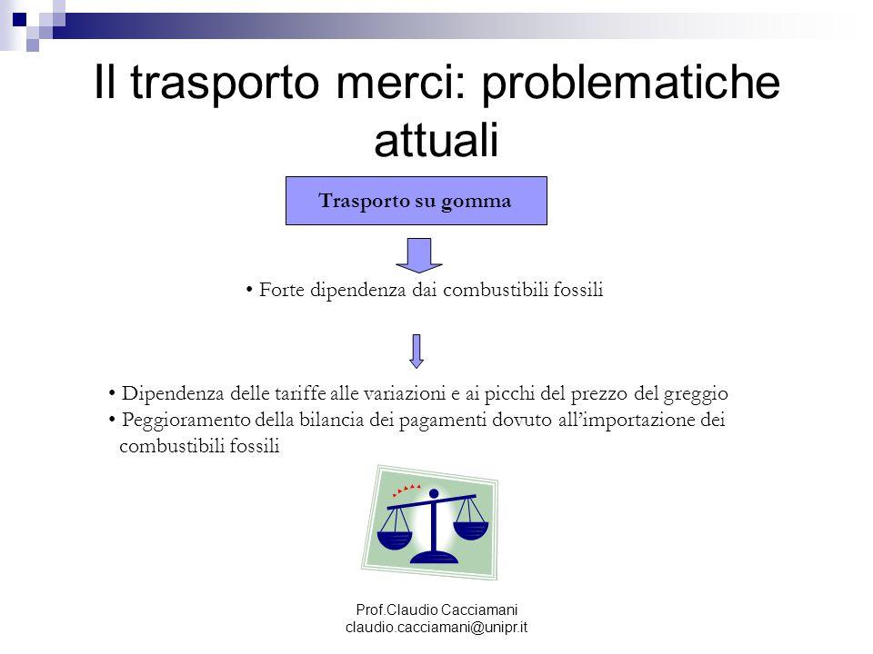 Prof.Claudio Cacciamani claudio.cacciamani@unipr.it Il trasporto merci: problematiche attuali Trasporto su gomma Forte dipendenza dai combustibili fos