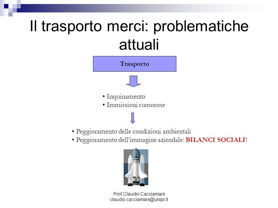 Prof.Claudio Cacciamani claudio.cacciamani@unipr.it Il trasporto merci: problematiche attuali Trasporto Inquinamento Immissioni rumorose Peggioramento