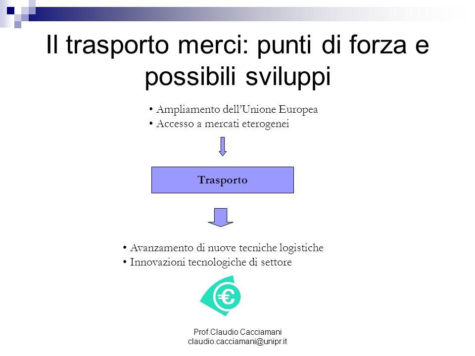 Prof.Claudio Cacciamani claudio.cacciamani@unipr.it Il trasporto merci: punti di forza e possibili sviluppi Trasporto Ampliamento dell'Unione Europea