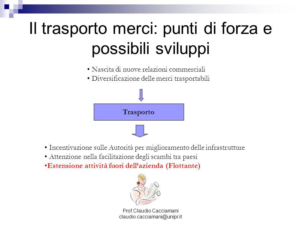 Prof.Claudio Cacciamani claudio.cacciamani@unipr.it Il trasporto merci: punti di forza e possibili sviluppi Trasporto Nascita di nuove relazioni comme