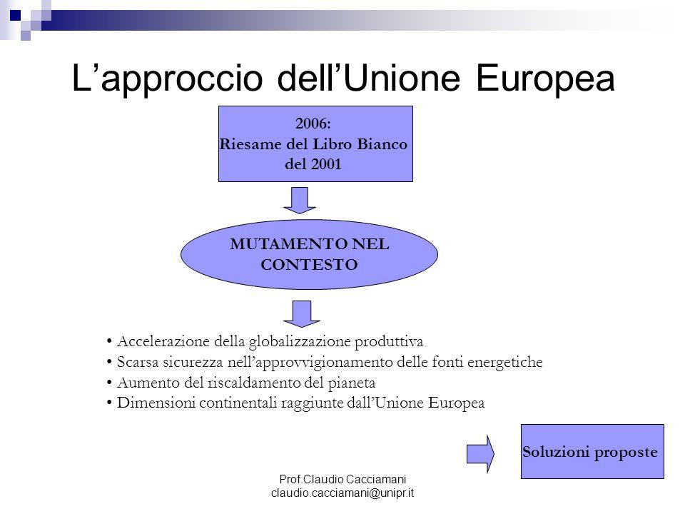 Prof.Claudio Cacciamani claudio.cacciamani@unipr.it L'approccio dell'Unione Europea 2006: Riesame del Libro Bianco del 2001 MUTAMENTO NEL CONTESTO Acc
