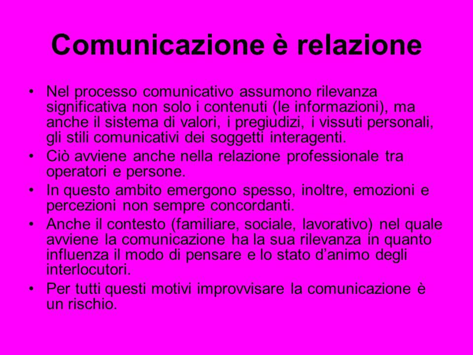 Comunicazione è relazione Nel processo comunicativo assumono rilevanza significativa non solo i contenuti (le informazioni), ma anche il sistema di va