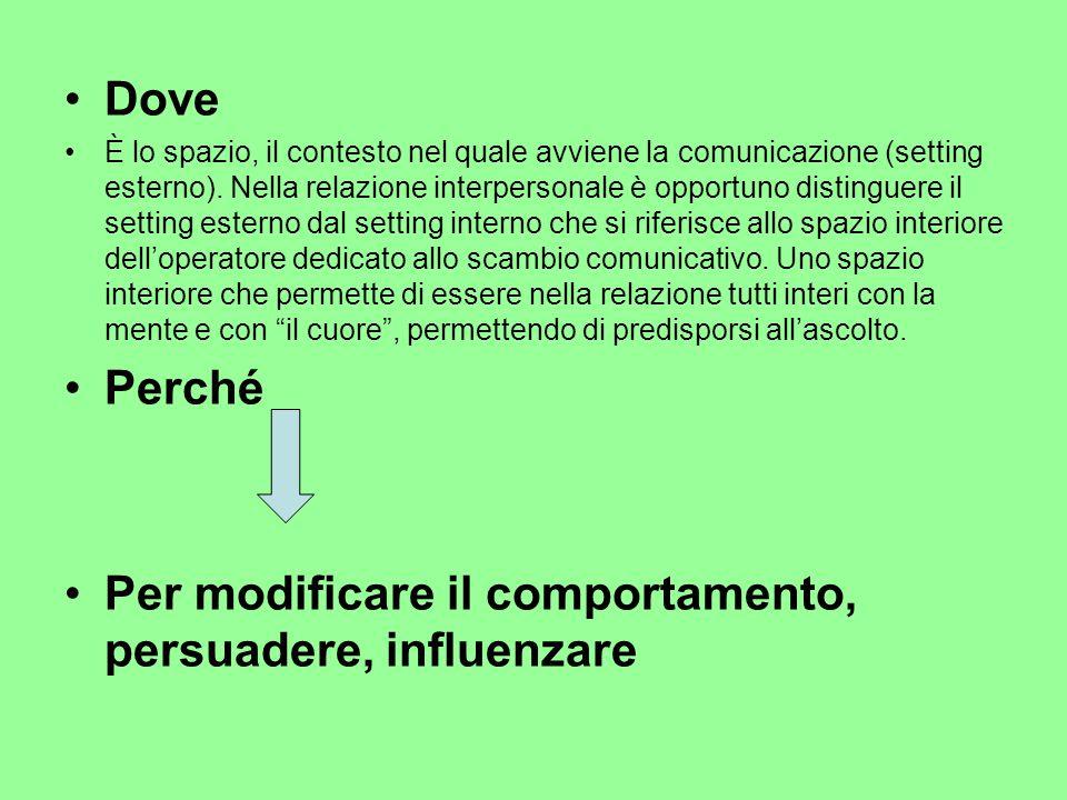 Dove È lo spazio, il contesto nel quale avviene la comunicazione (setting esterno). Nella relazione interpersonale è opportuno distinguere il setting