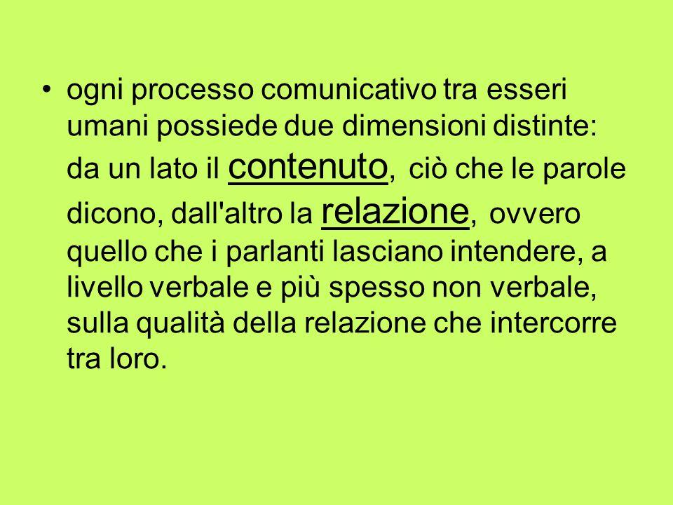 ogni processo comunicativo tra esseri umani possiede due dimensioni distinte: da un lato il contenuto, ciò che le parole dicono, dall'altro la relazio