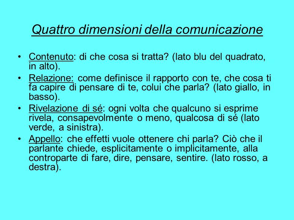 Quattro dimensioni della comunicazione Contenuto: di che cosa si tratta? (lato blu del quadrato, in alto). Relazione: come definisce il rapporto con t