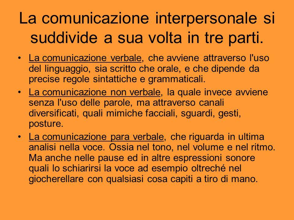 La comunicazione interpersonale si suddivide a sua volta in tre parti. La comunicazione verbale, che avviene attraverso l'uso del linguaggio, sia scri