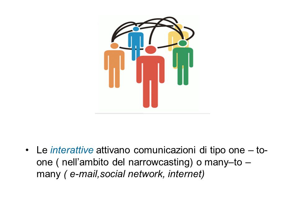 Le interattive attivano comunicazioni di tipo one – to- one ( nell'ambito del narrowcasting) o many–to – many ( e-mail,social network, internet)
