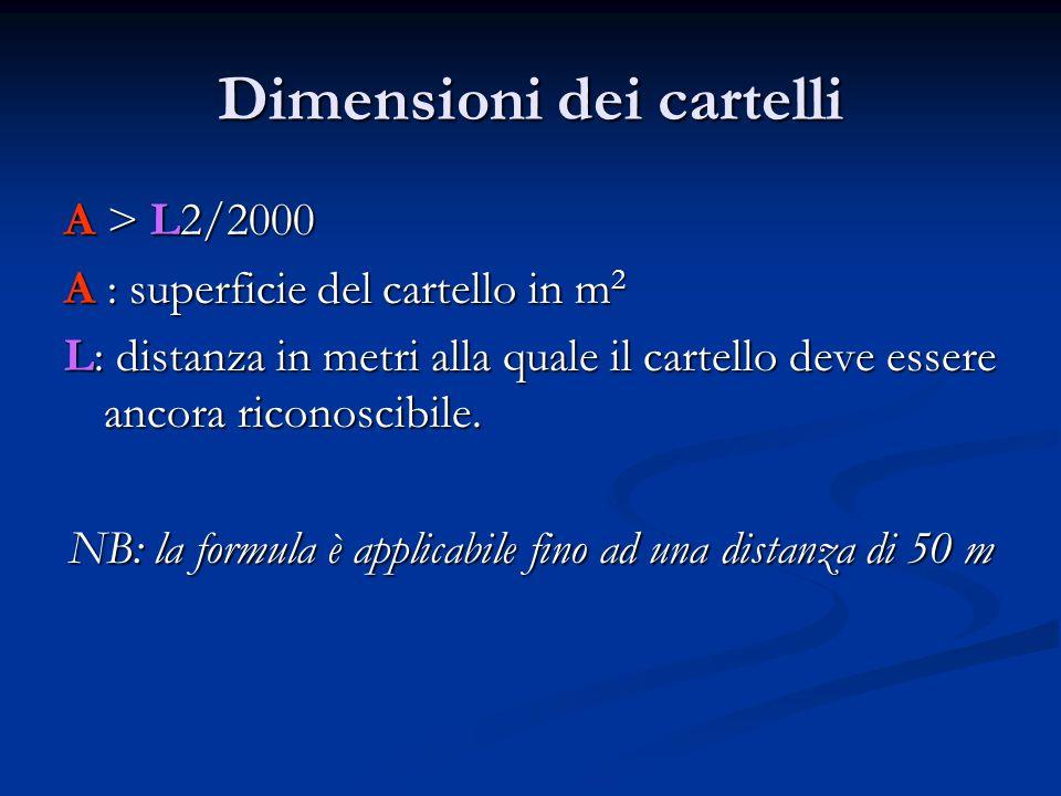 Dimensioni dei cartelli A > L2/2000 A : superficie del cartello in m 2 L: distanza in metri alla quale il cartello deve essere ancora riconoscibile.