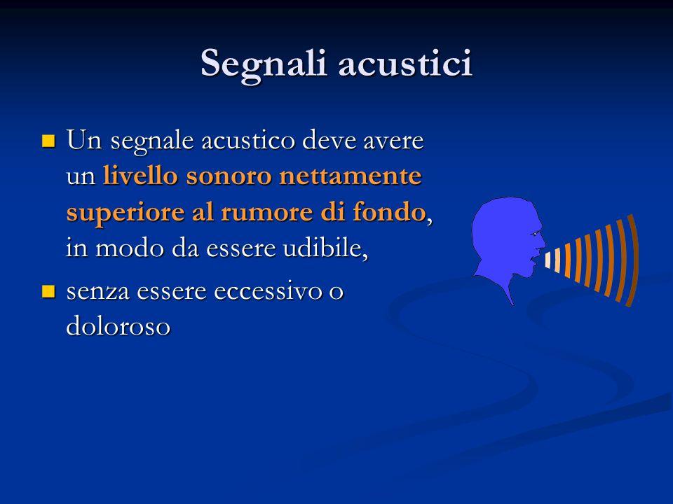 Segnali acustici Un segnale acustico deve avere un livello sonoro nettamente superiore al rumore di fondo, in modo da essere udibile, Un segnale acustico deve avere un livello sonoro nettamente superiore al rumore di fondo, in modo da essere udibile, senza essere eccessivo o doloroso senza essere eccessivo o doloroso