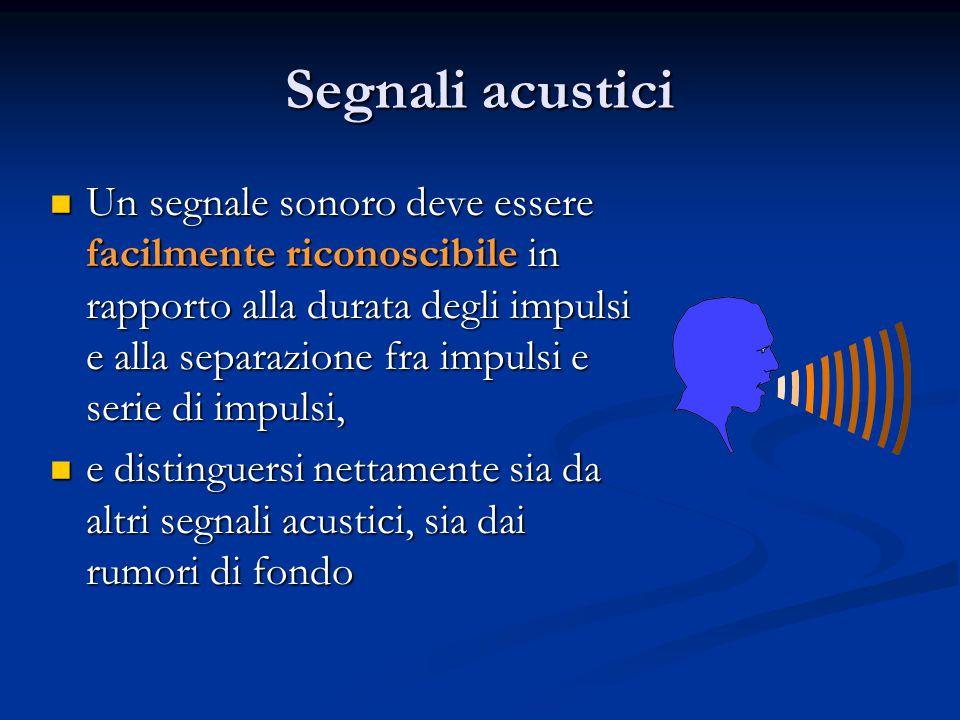 Un segnale sonoro deve essere facilmente riconoscibile in rapporto alla durata degli impulsi e alla separazione fra impulsi e serie di impulsi, Un segnale sonoro deve essere facilmente riconoscibile in rapporto alla durata degli impulsi e alla separazione fra impulsi e serie di impulsi, e distinguersi nettamente sia da altri segnali acustici, sia dai rumori di fondo e distinguersi nettamente sia da altri segnali acustici, sia dai rumori di fondo Segnali acustici