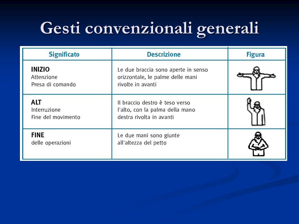 Gesti convenzionali generali
