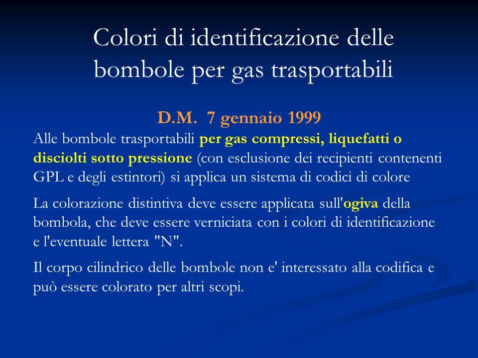 Colori di identificazione delle bombole per gas trasportabili D.M. 7 gennaio 1999 Alle bombole trasportabili per gas compressi, liquefatti o disciolti