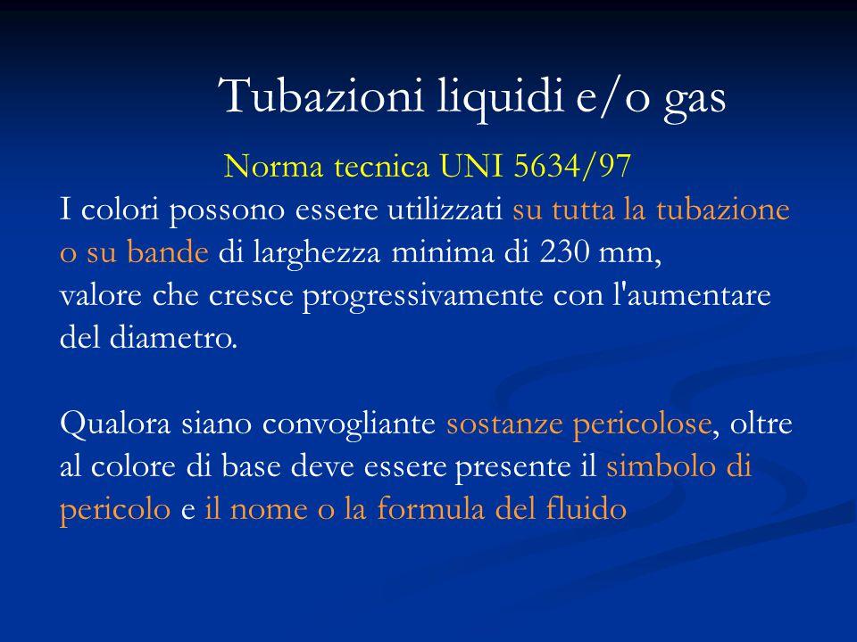 Tubazioni liquidi e/o gas Norma tecnica UNI 5634/97 I colori possono essere utilizzati su tutta la tubazione o su bande di larghezza minima di 230 mm, valore che cresce progressivamente con l aumentare del diametro.
