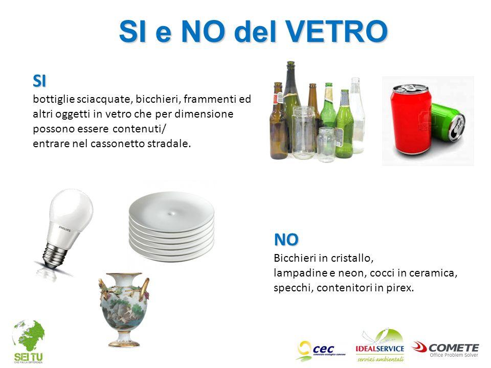 SI e NO del VETRO NO Bicchieri in cristallo, lampadine e neon, cocci in ceramica, specchi, contenitori in pirex. SI bottiglie sciacquate, bicchieri, f