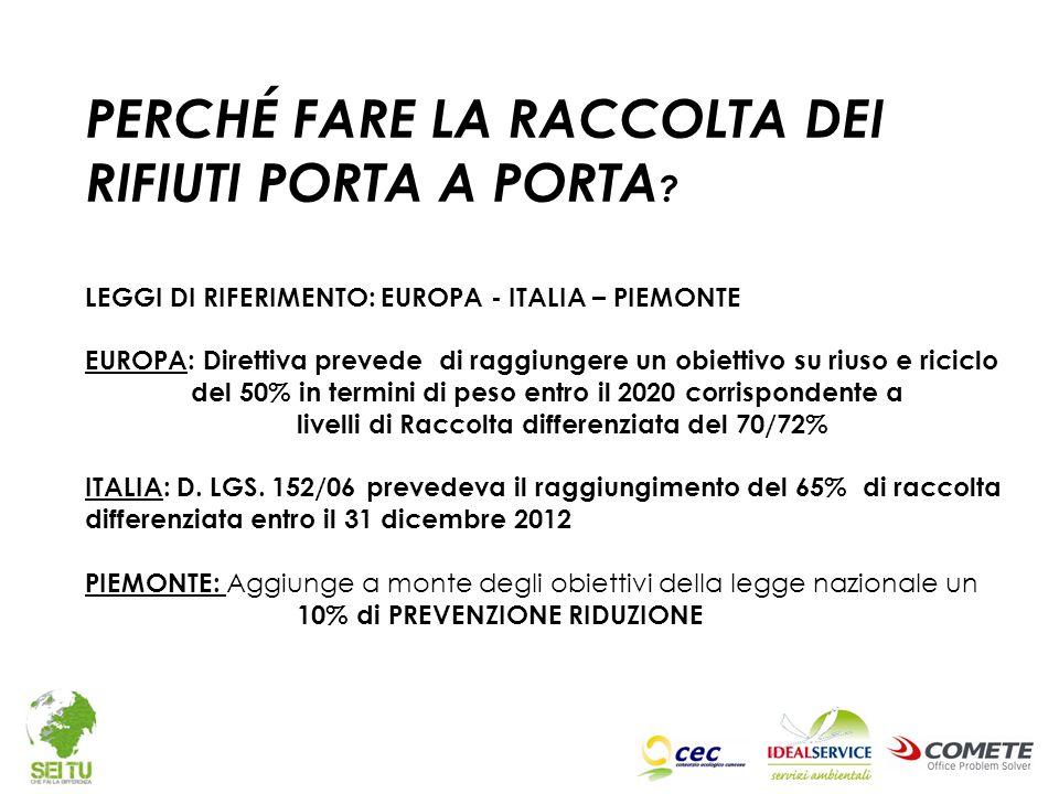 PERCHÉ FARE LA RACCOLTA DEI RIFIUTI PORTA A PORTA ? LEGGI DI RIFERIMENTO: EUROPA - ITALIA – PIEMONTE EUROPA: Direttiva prevede di raggiungere un obiet