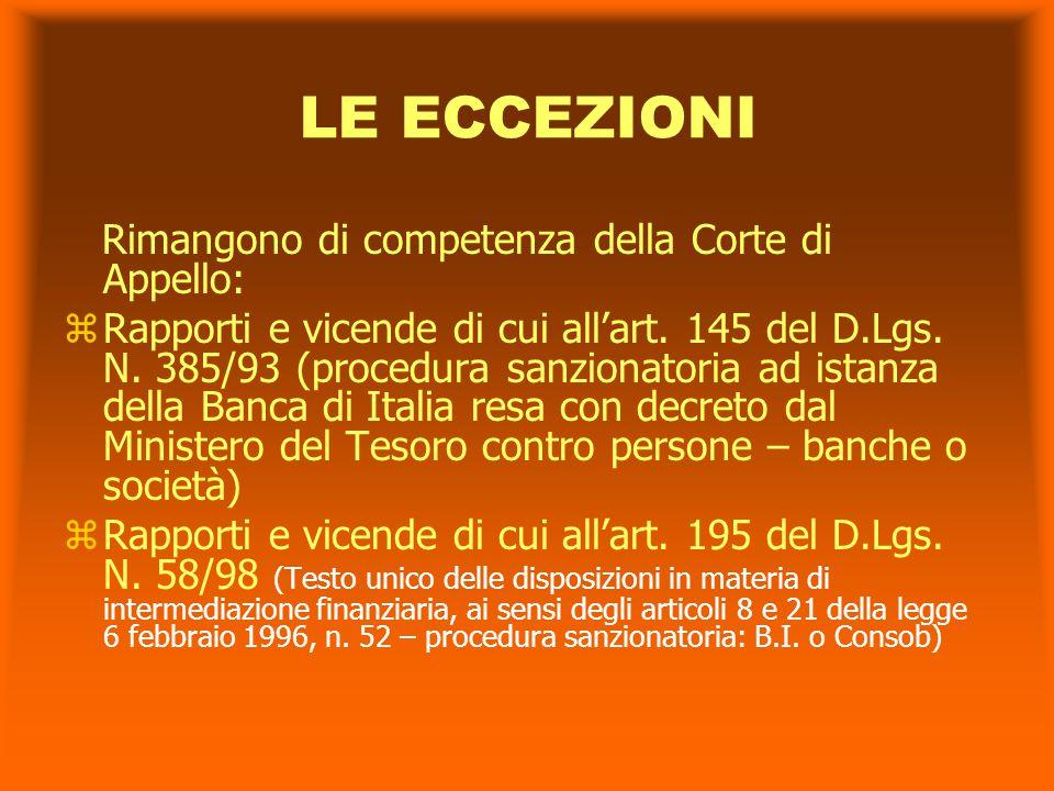 LE ECCEZIONI Rimangono di competenza della Corte di Appello: zRapporti e vicende di cui all'art.