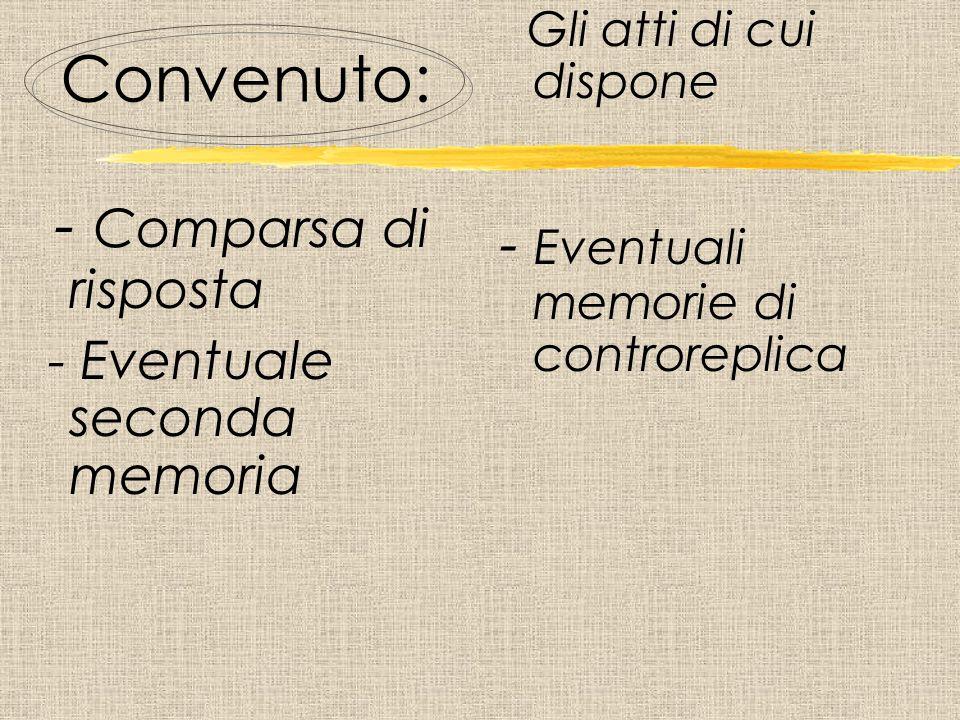 Convenuto: - Comparsa di risposta - Eventuale seconda memoria Gli atti di cui dispone - Eventuali memorie di controreplica