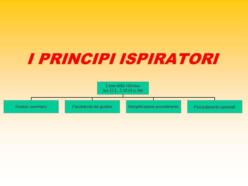 I PRINCIPI ISPIRATORI Linee della riforma Art.12 L.