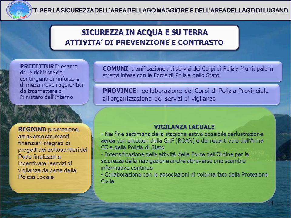 SICUREZZA IN ACQUA E SU TERRA ATTIVITA' DI PREVENZIONE E CONTRASTO SICUREZZA IN ACQUA E SU TERRA ATTIVITA' DI PREVENZIONE E CONTRASTO 11 PREFETTURE: esame delle richieste dei contingenti di rinforzo e di mezzi navali aggiuntivi da trasmettere al Ministero dell'Interno PROVINCE: collaborazione dei Corpi di Polizia Provinciale all'organizzazione dei servizi di vigilanza COMUNI: pianificazione dei servizi dei Corpi di Polizia Municipale in stretta intesa con le Forze di Polizia dello Stato.