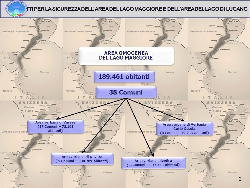 2 AREA OMOGENEA DEL LAGO MAGGIORE AREA OMOGENEA DEL LAGO MAGGIORE 189.461 abitanti Area verbana di Varese (17 Comuni – 72.191 abitanti) Area verbana di Varese (17 Comuni – 72.191 abitanti) Area verbana di Verbania Cusio Ossola (8 Comuni –49.238 abitanti) Area verbana di Verbania Cusio Ossola (8 Comuni –49.238 abitanti) 38 Comuni Area verbana di Novara ( 5 Comuni - 30.289 abitanti) Area verbana di Novara ( 5 Comuni - 30.289 abitanti) Area verbana elvetica ( 8 Comuni - 37.743 abitanti) Area verbana elvetica ( 8 Comuni - 37.743 abitanti)
